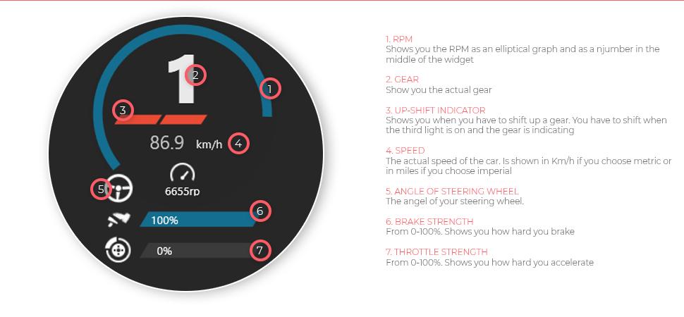 Tachometer – Zeroforce Racing